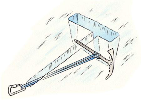 fig-18-buried-ice-axe-belay